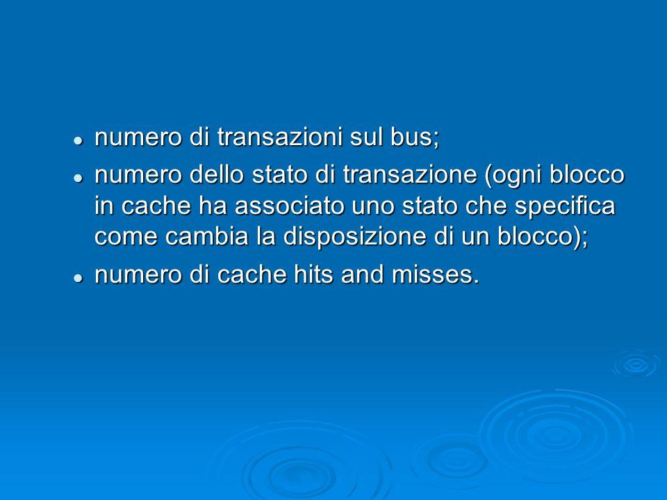 numero di transazioni sul bus;