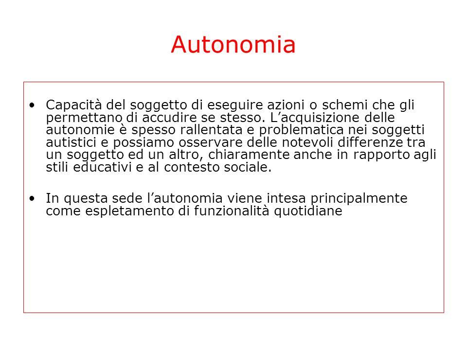Autonomia