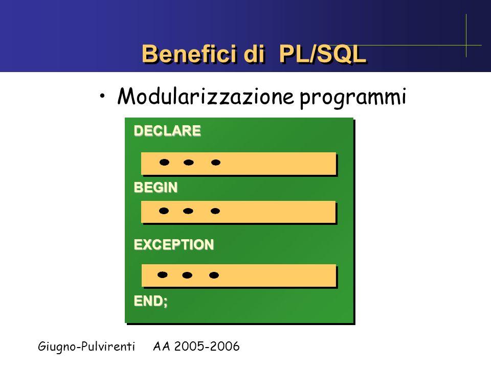 Benefici di PL/SQL Modularizzazione programmi DECLARE BEGIN EXCEPTION