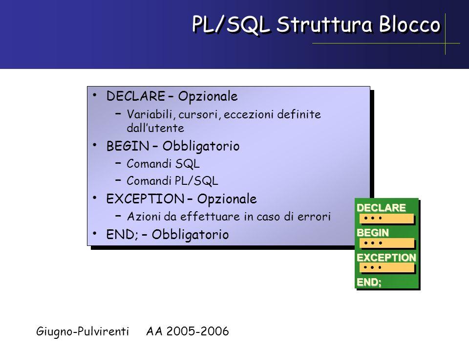 PL/SQL Struttura Blocco