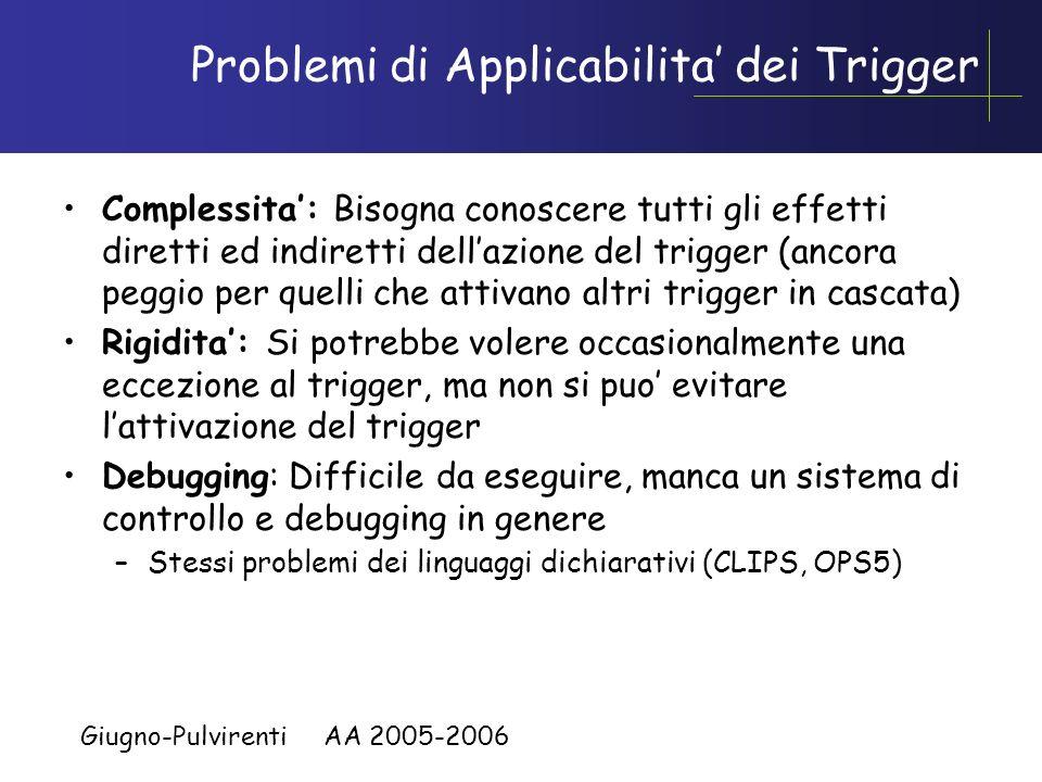 Problemi di Applicabilita' dei Trigger