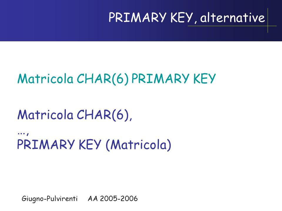 PRIMARY KEY, alternative
