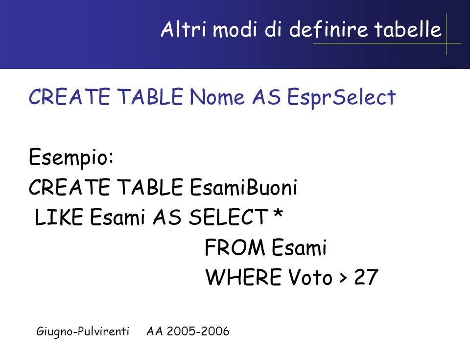 Altri modi di definire tabelle