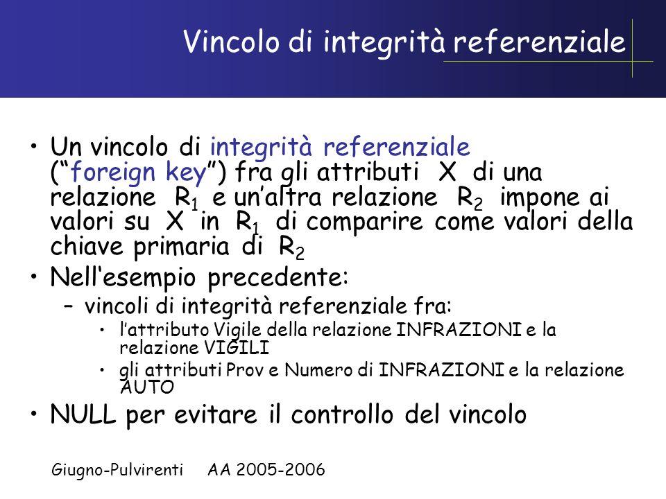 Vincolo di integrità referenziale