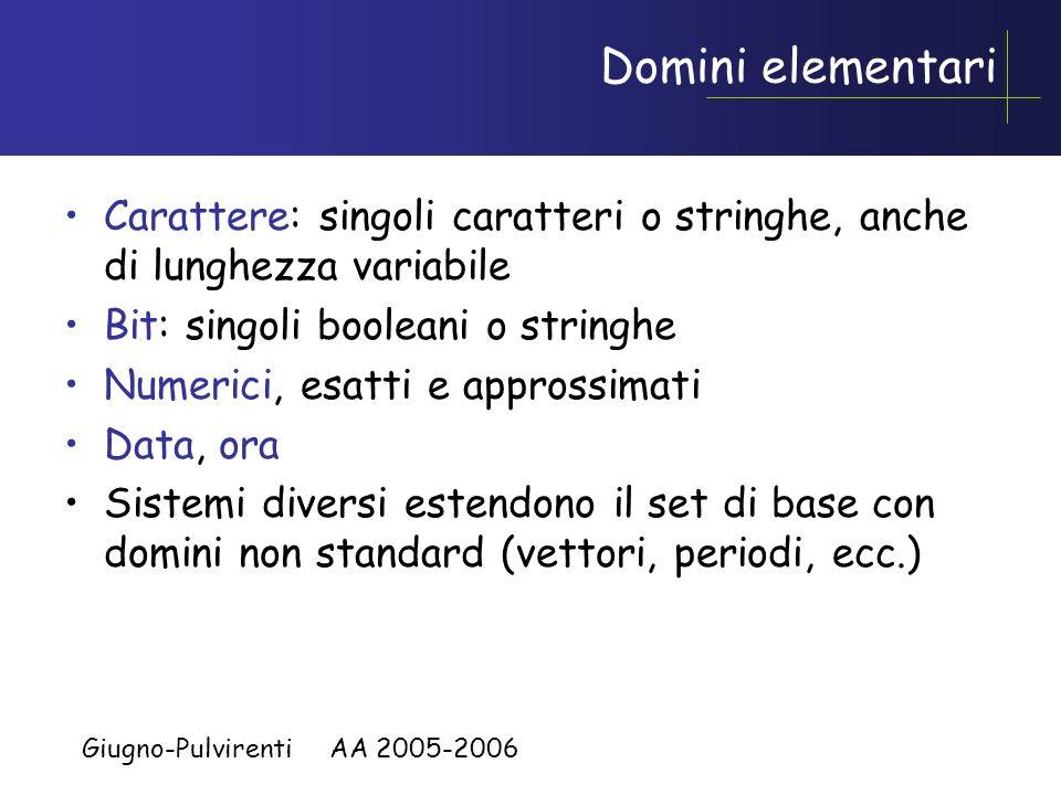 Giugno-Pulvirenti AA 2005-2006