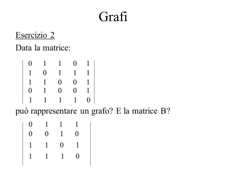 Grafi Esercizio 2 Data la matrice:
