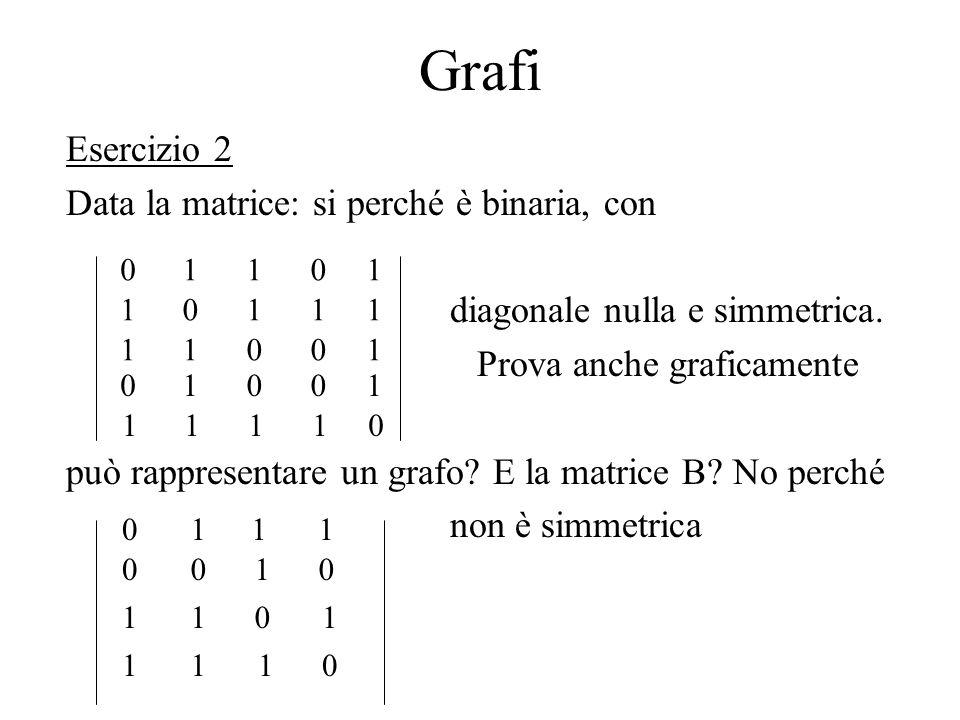 Grafi Esercizio 2 Data la matrice: si perché è binaria, con