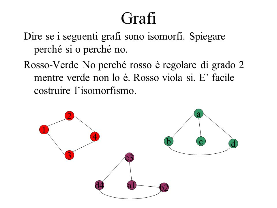 Grafi Dire se i seguenti grafi sono isomorfi. Spiegare perché si o perché no.