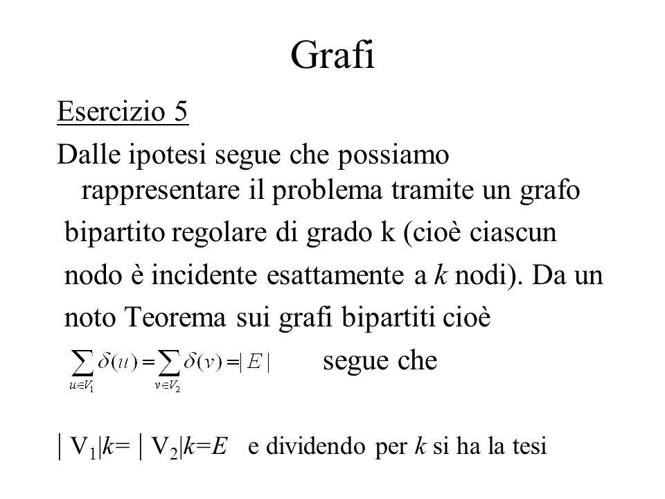 Grafi Esercizio 5. Dalle ipotesi segue che possiamo rappresentare il problema tramite un grafo. bipartito regolare di grado k (cioè ciascun.