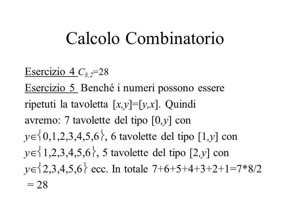 Calcolo Combinatorio Esercizio 4 C8,2=28
