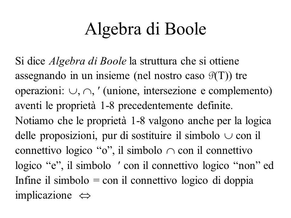 Algebra di Boole Si dice Algebra di Boole la struttura che si ottiene