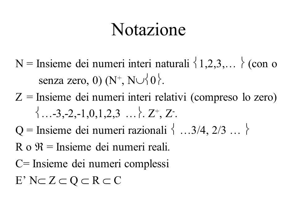 Notazione N = Insieme dei numeri interi naturali 1,2,3,…  (con o