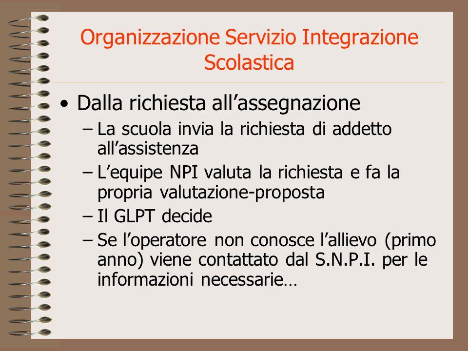 Organizzazione Servizio Integrazione Scolastica