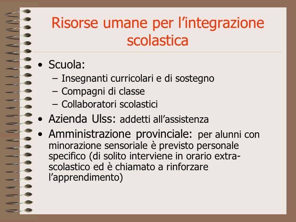Risorse umane per l'integrazione scolastica
