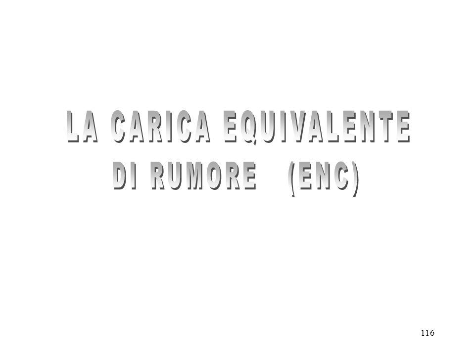 LA CARICA EQUIVALENTE DI RUMORE (ENC)