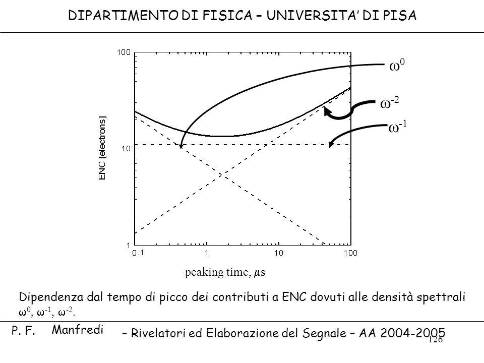 w0 w-2 w-1 DIPARTIMENTO DI FISICA – UNIVERSITA' DI PISA