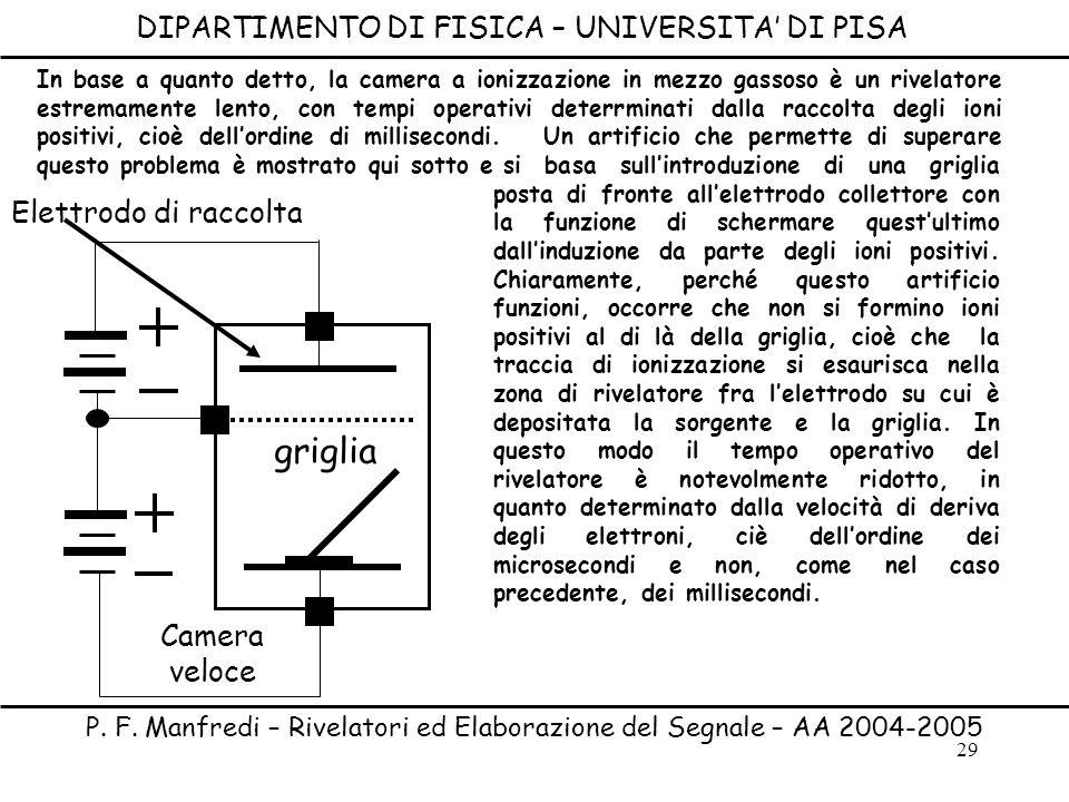 griglia DIPARTIMENTO DI FISICA – UNIVERSITA' DI PISA