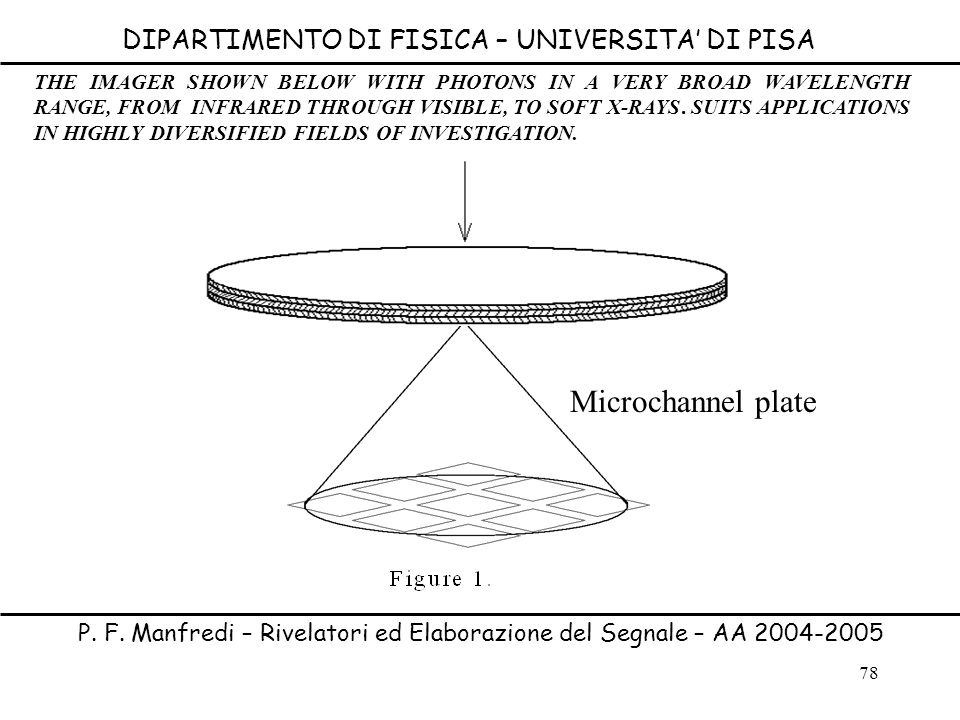 Microchannel plate DIPARTIMENTO DI FISICA – UNIVERSITA' DI PISA