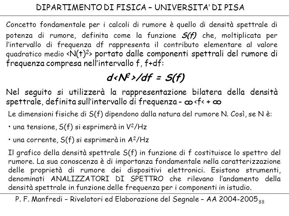 d<N2>/df = S(f) DIPARTIMENTO DI FISICA – UNIVERSITA' DI PISA