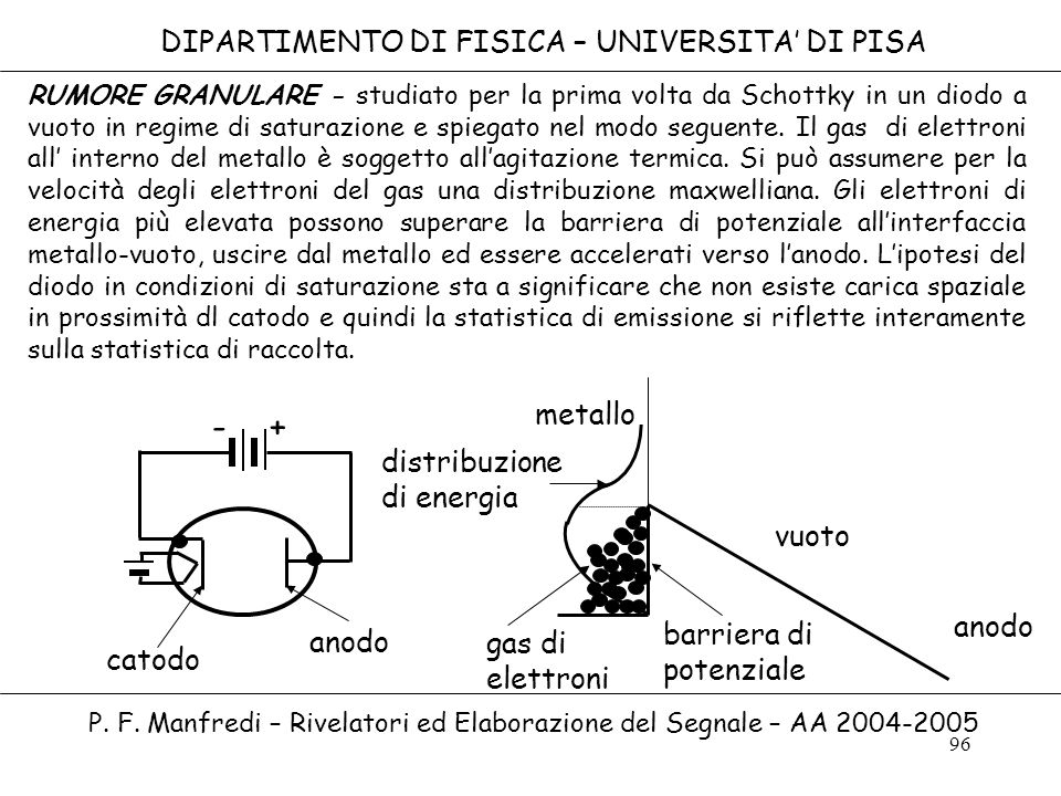 - + DIPARTIMENTO DI FISICA – UNIVERSITA' DI PISA metallo