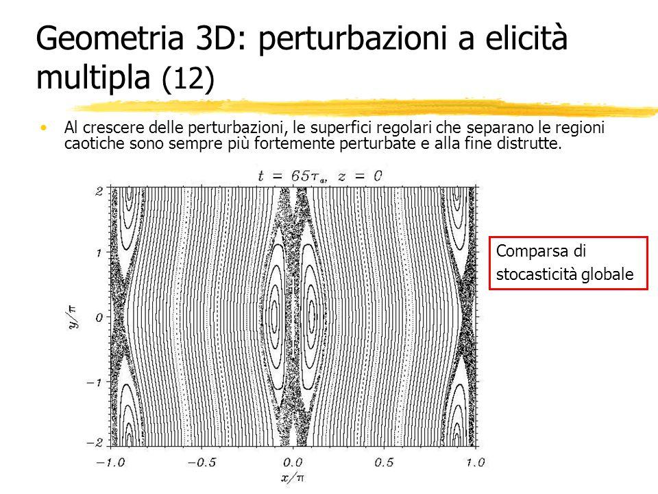 Geometria 3D: perturbazioni a elicità multipla (12)
