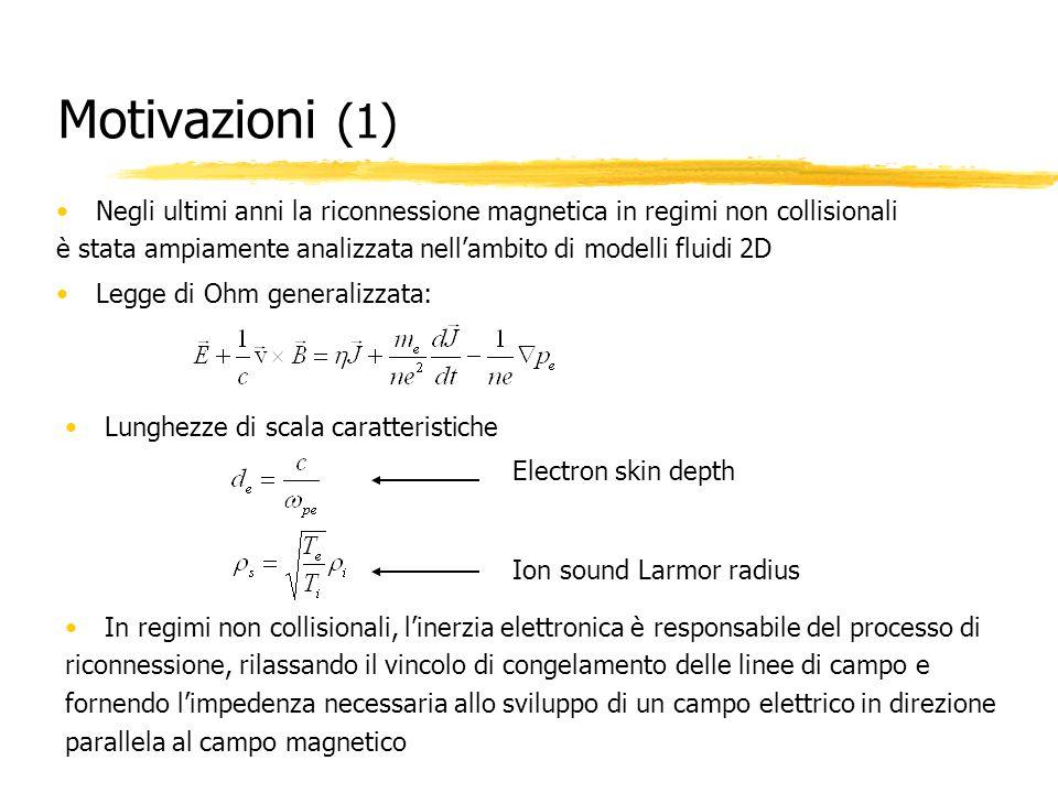 Motivazioni (1) Negli ultimi anni la riconnessione magnetica in regimi non collisionali.