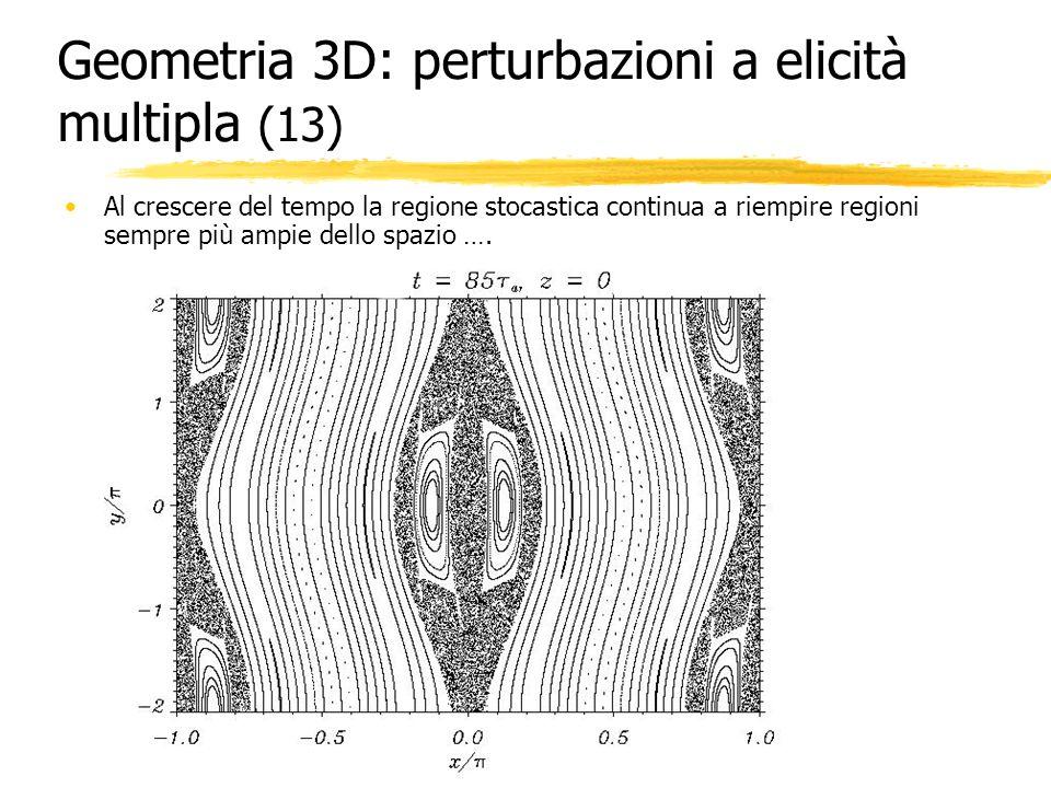Geometria 3D: perturbazioni a elicità multipla (13)