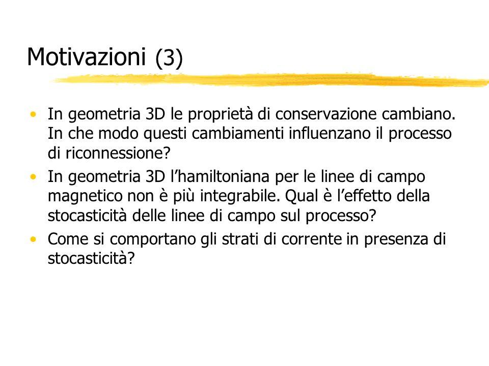 Motivazioni (3) In geometria 3D le proprietà di conservazione cambiano. In che modo questi cambiamenti influenzano il processo di riconnessione