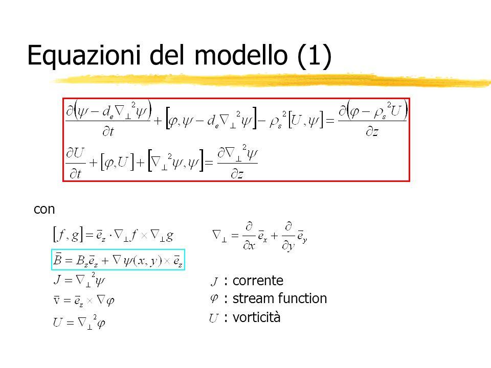 Equazioni del modello (1)