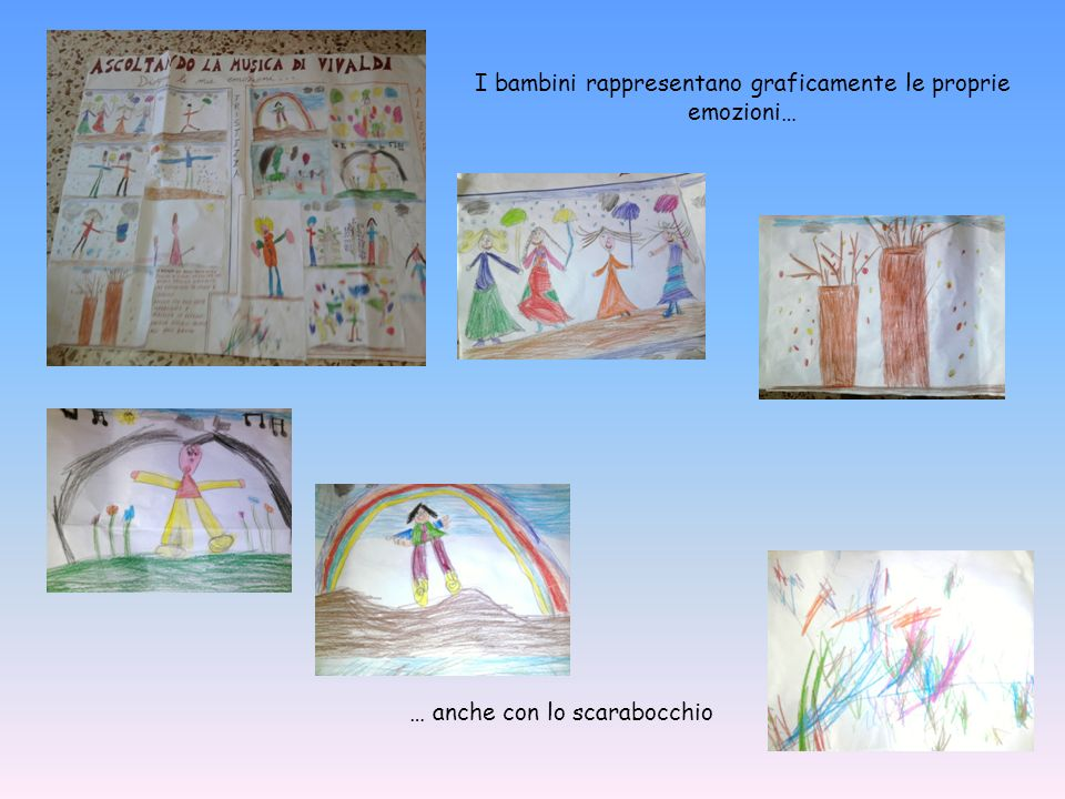 I bambini rappresentano graficamente le proprie emozioni…