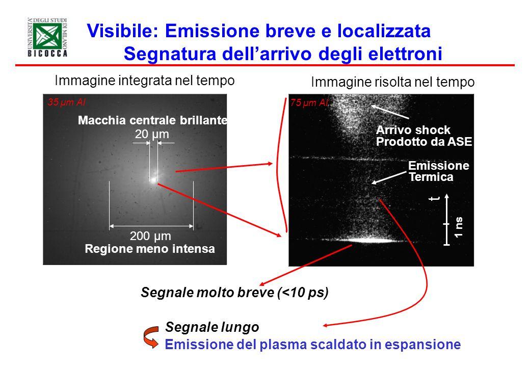 Visibile: Emissione breve e localizzata