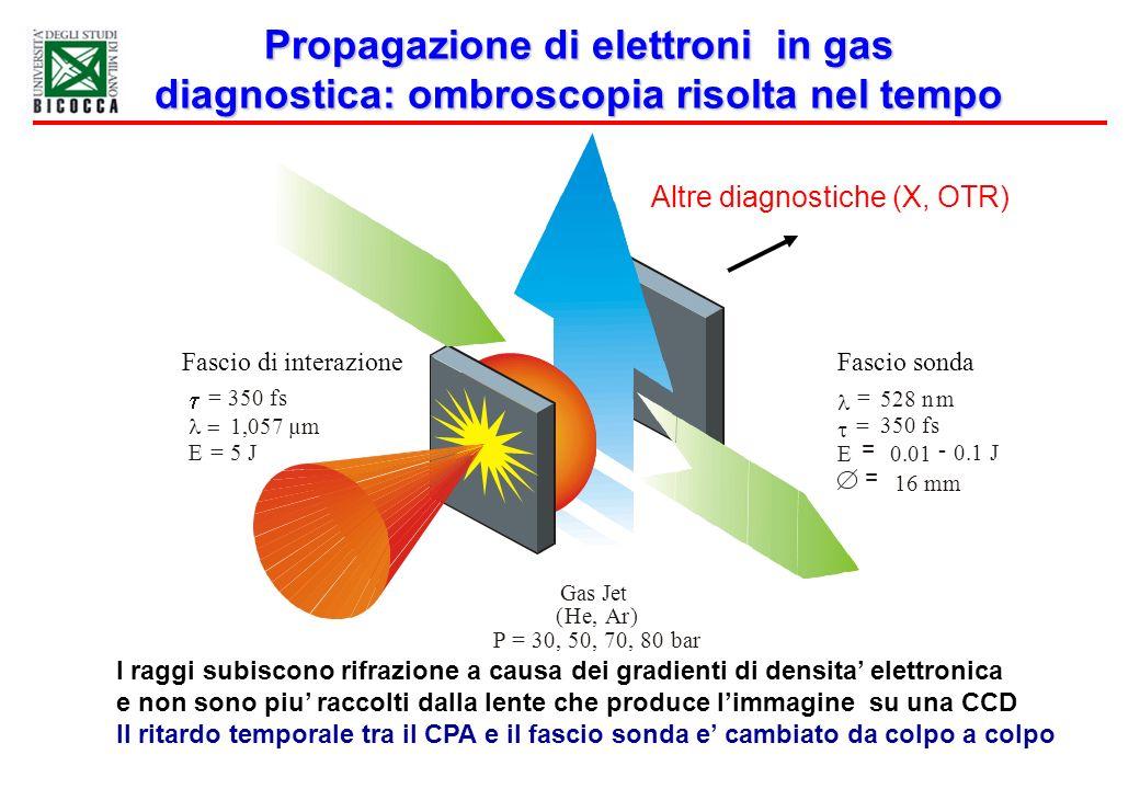 Propagazione di elettroni in gas