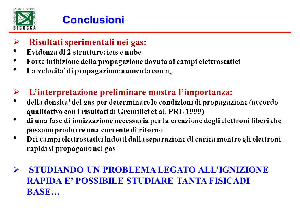 Conclusioni Risultati sperimentali nei gas: