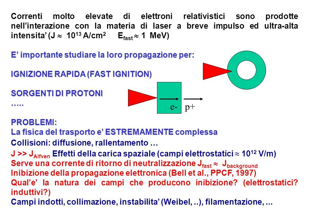 Correnti molto elevate di elettroni relativistici sono prodotte nell'interazione con la materia di laser a breve impulso ed ultra-alta intensita' (J  1013 A/cm2 Efast 1 MeV)
