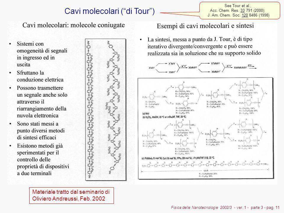 Cavi molecolari ( di Tour )