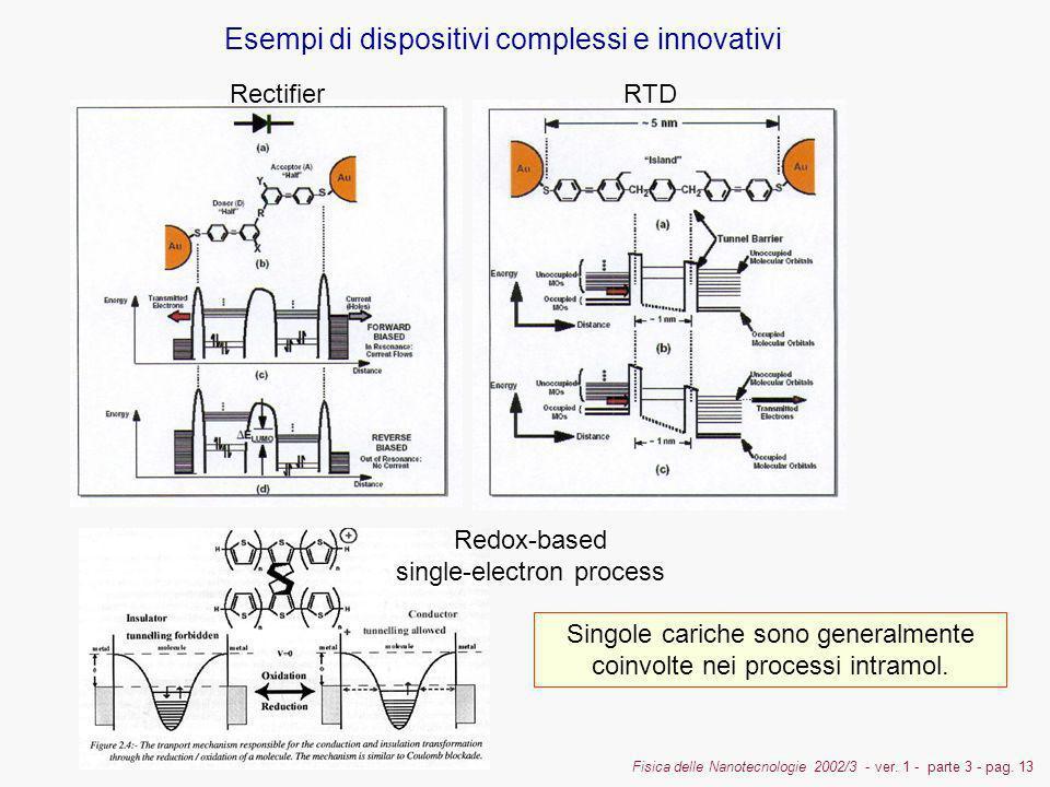 Esempi di dispositivi complessi e innovativi