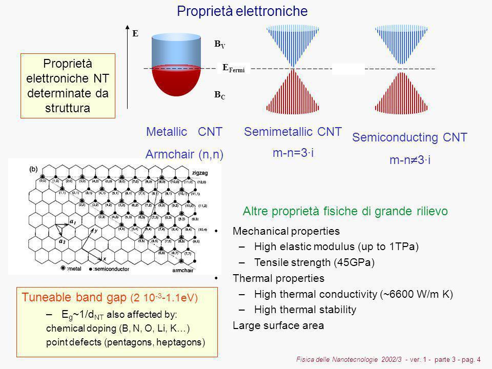 Proprietà elettroniche NT determinate da struttura