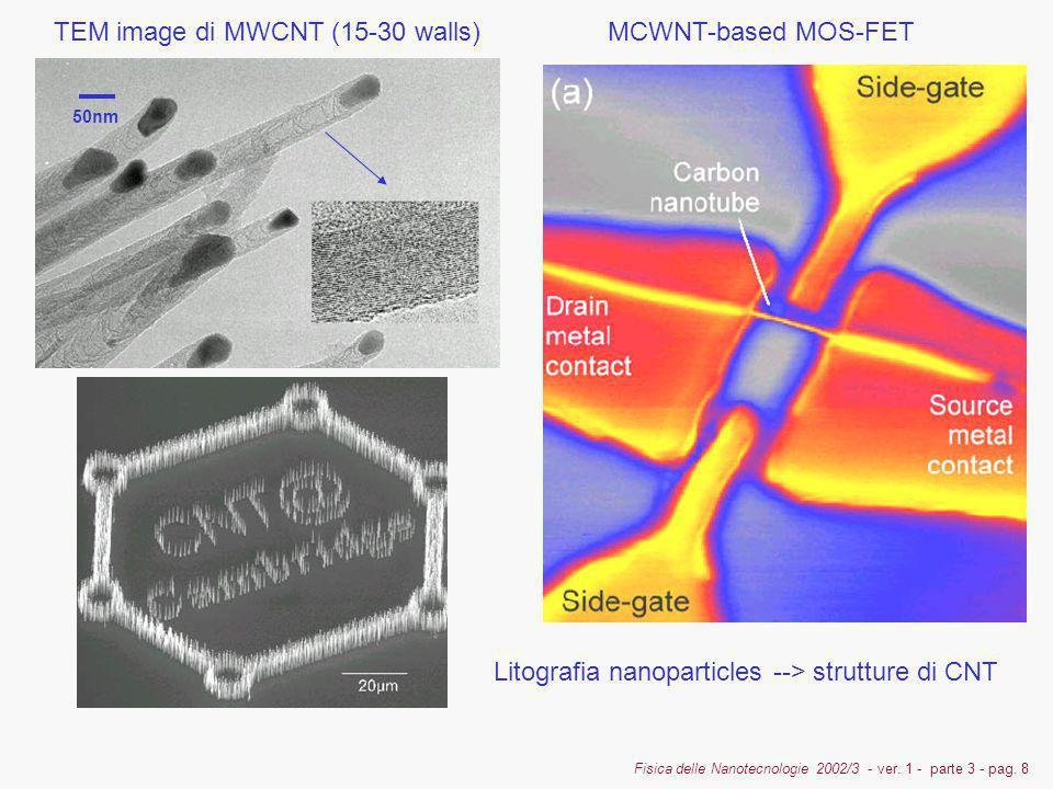 500nm TEM image di MWCNT (15-30 walls) MCWNT-based MOS-FET