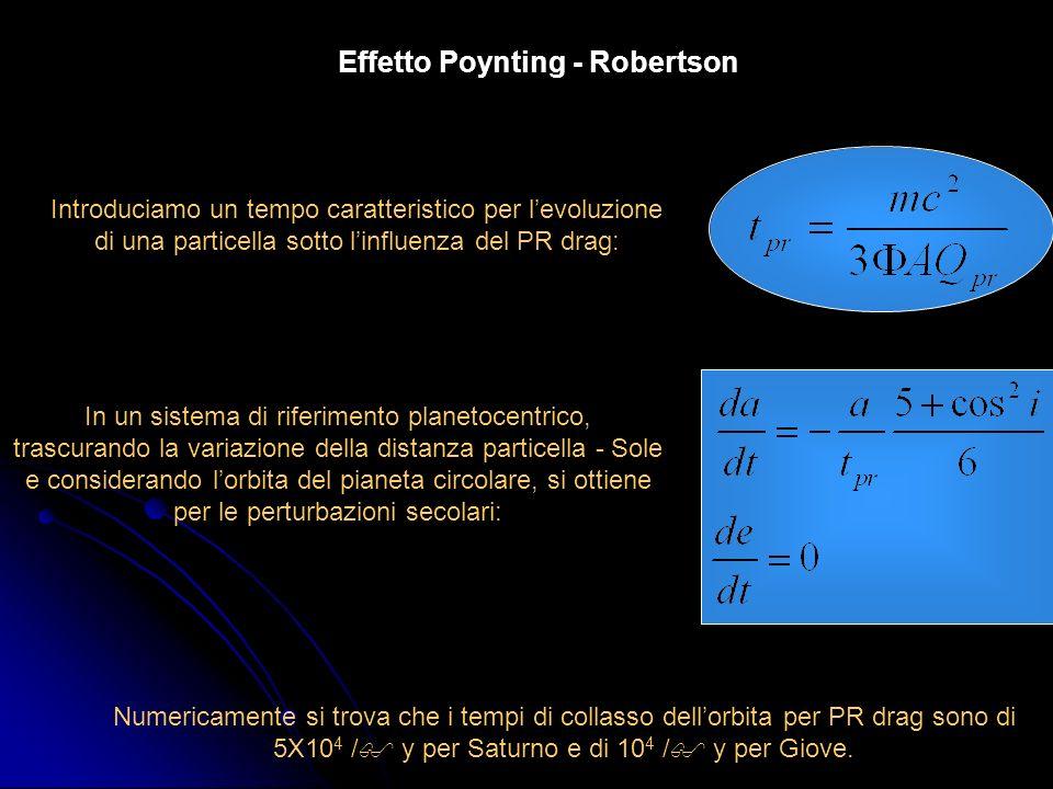Effetto Poynting - Robertson