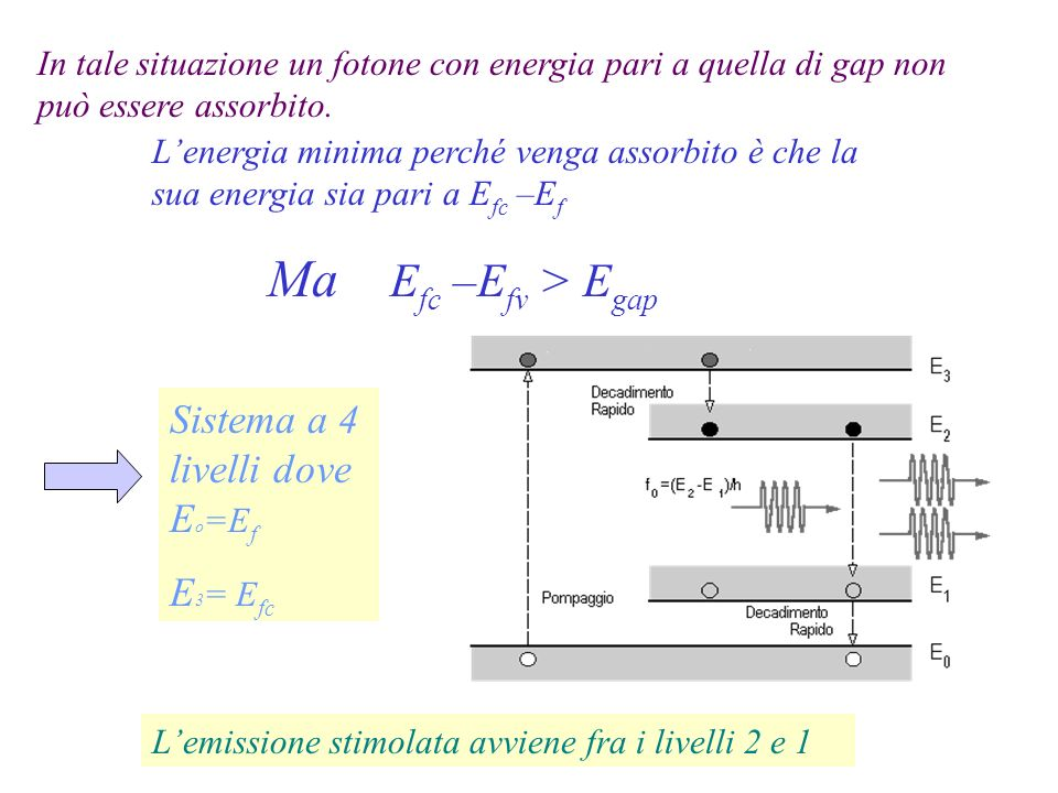 Sistema a 4 livelli dove Eo=Ef