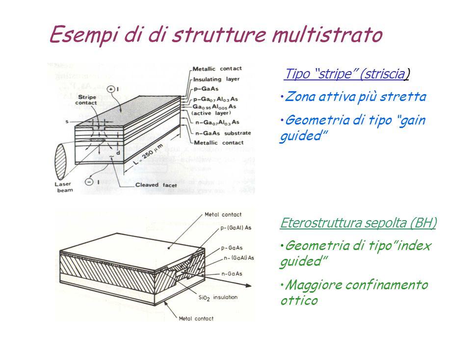 Esempi di di strutture multistrato
