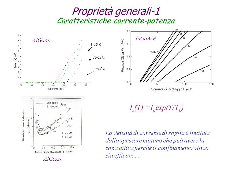 Proprietà generali-1 Caratteristiche corrente-potenza