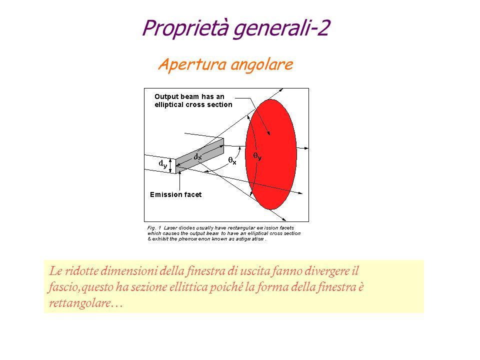 Proprietà generali-2 Apertura angolare