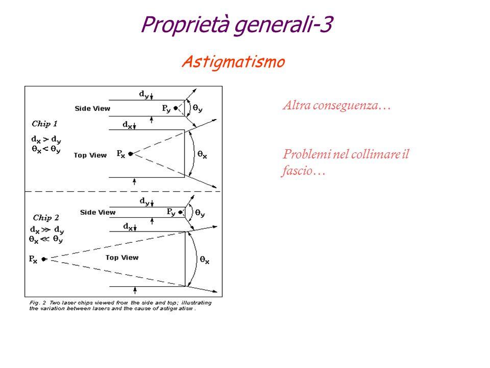 Proprietà generali-3 Astigmatismo Altra conseguenza…