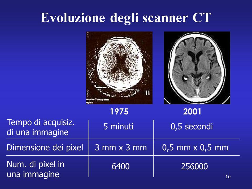 Evoluzione degli scanner CT