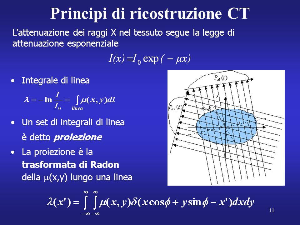 Principi di ricostruzione CT