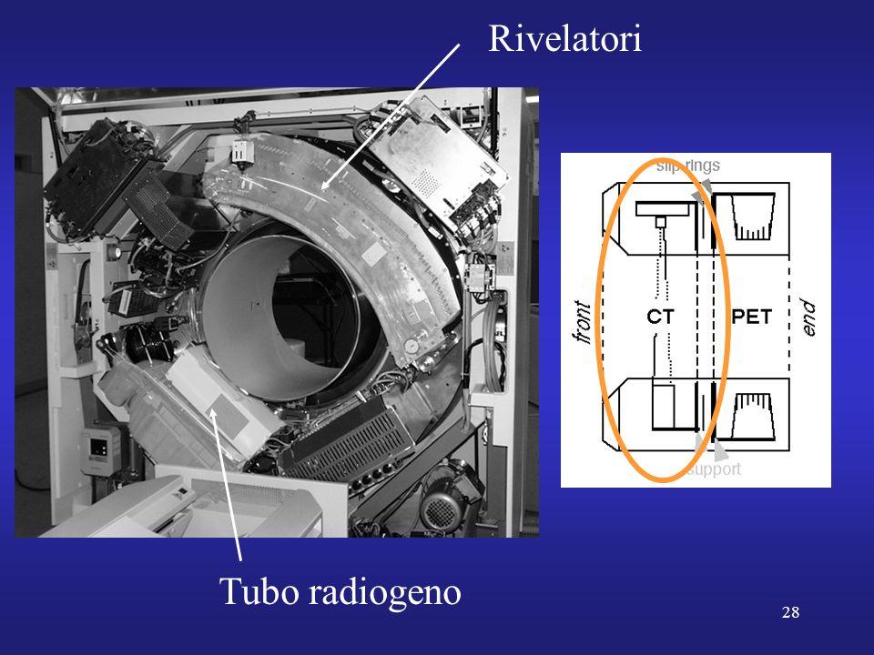 Rivelatori Tubo radiogeno