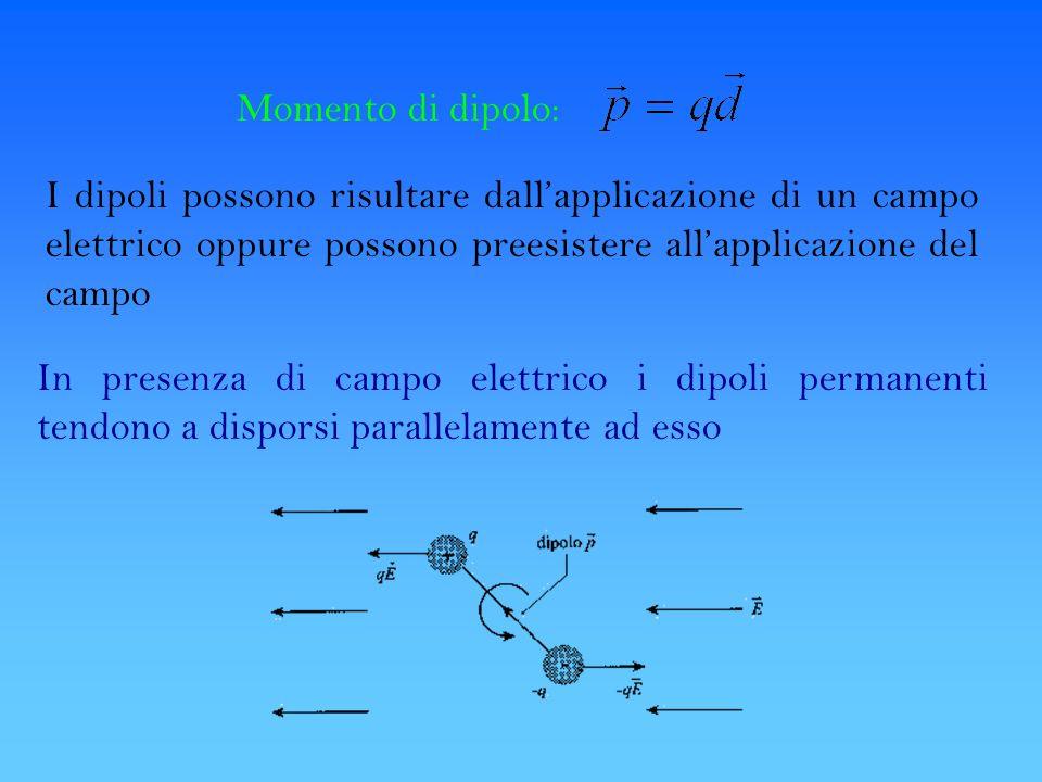 Momento di dipolo: I dipoli possono risultare dall'applicazione di un campo elettrico oppure possono preesistere all'applicazione del campo.