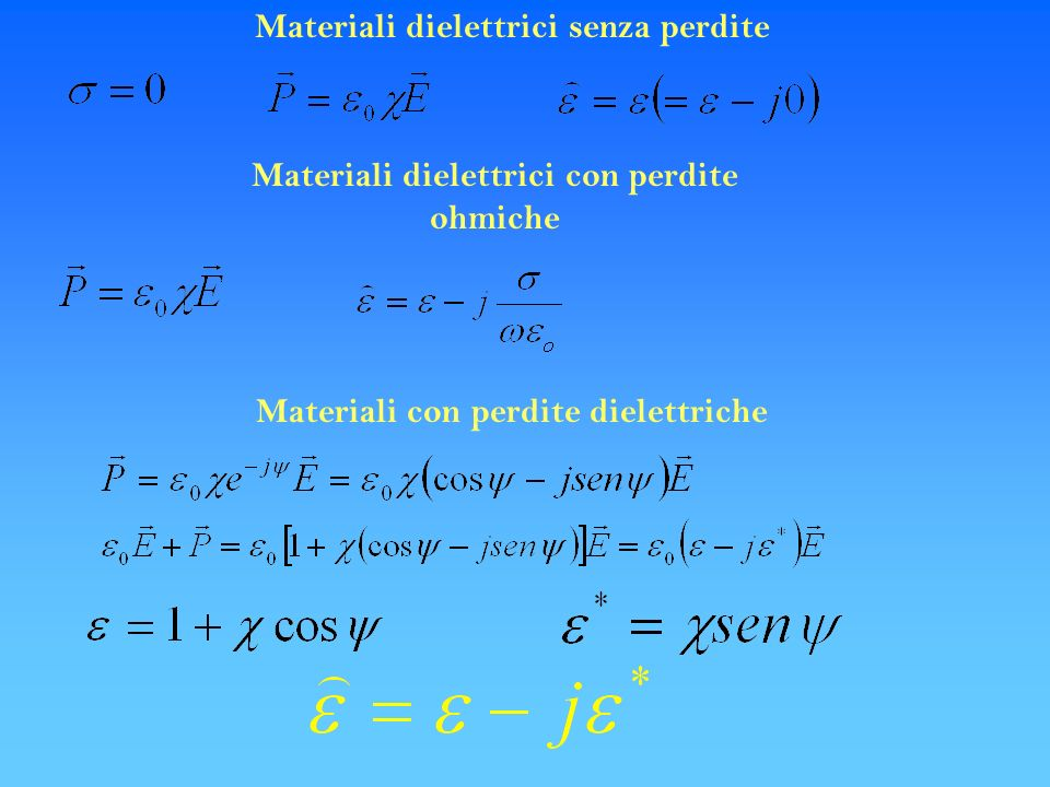 Materiali dielettrici senza perdite