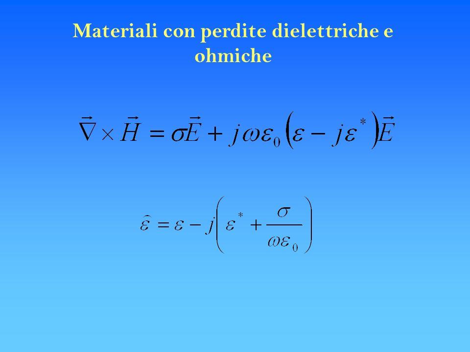 Materiali con perdite dielettriche e ohmiche